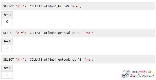 utf8mb4の照合順序について調べてみた